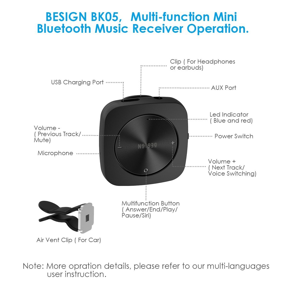 Besign BK05 Bluetooth Receiver for Wired Headphones/Car/Wired ...